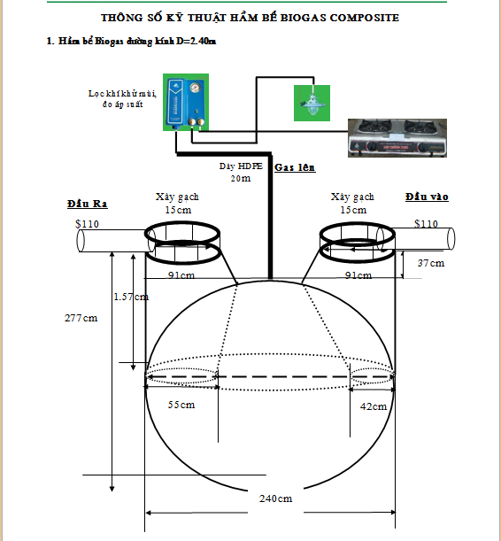Thông số kỹ thuật hầm bể biogas composite D=2.40cm