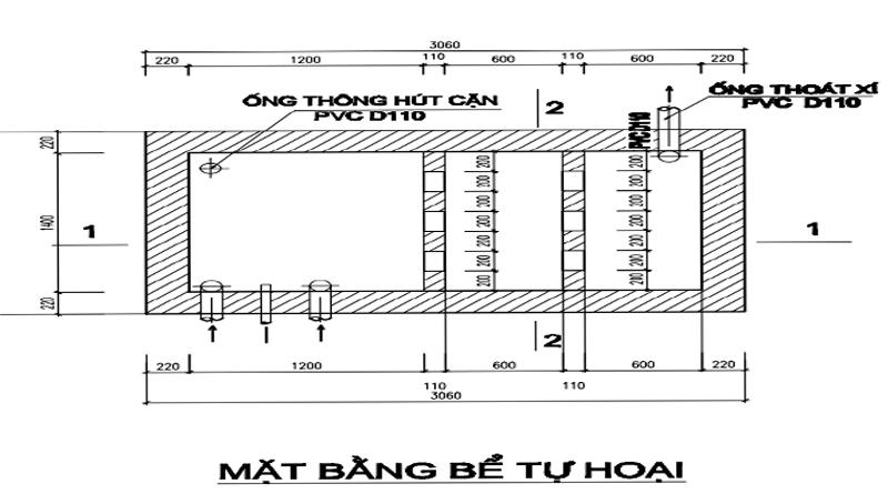 ban ve he thong be phot