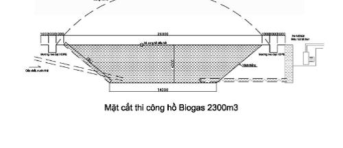 so do thiet ke ham biogas (4)